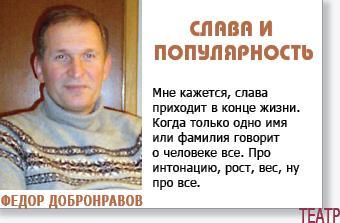 ФЕДОР ВИКТОРОВИЧ ДОБРОНРАВОВ, СЛАВА И ПОПУЛЯРНОСТЬ